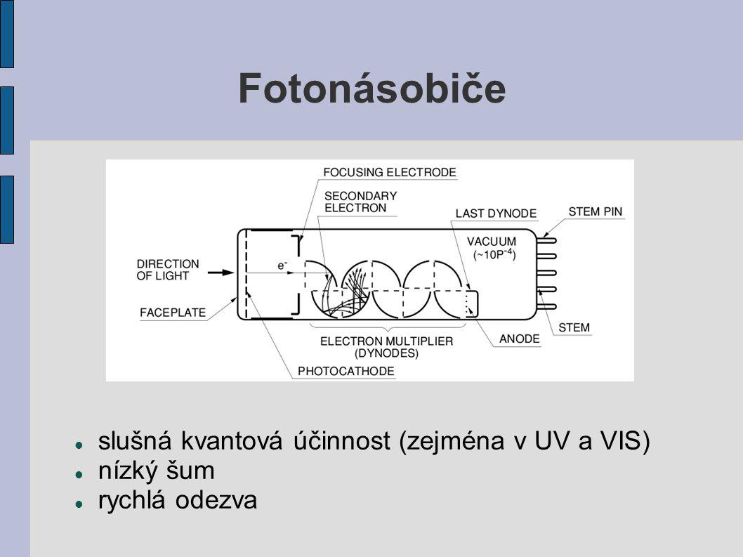 Fotonásobiče slušná kvantová účinnost (zejména v UV a VIS) nízký šum rychlá odezva