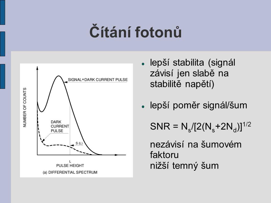 lepší stabilita (signál závisí jen slabě na stabilitě napětí) lepší poměr signál/šum SNR = N s /[2(N s +2N d )] 1/2 nezávisí na šumovém faktoru nižší