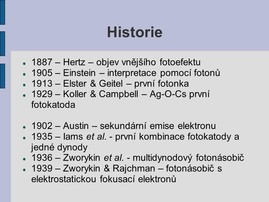 Historie 1887 – Hertz – objev vnějšího fotoefektu 1905 – Einstein – interpretace pomocí fotonů 1913 – Elster & Geitel – první fotonka 1929 – Koller &