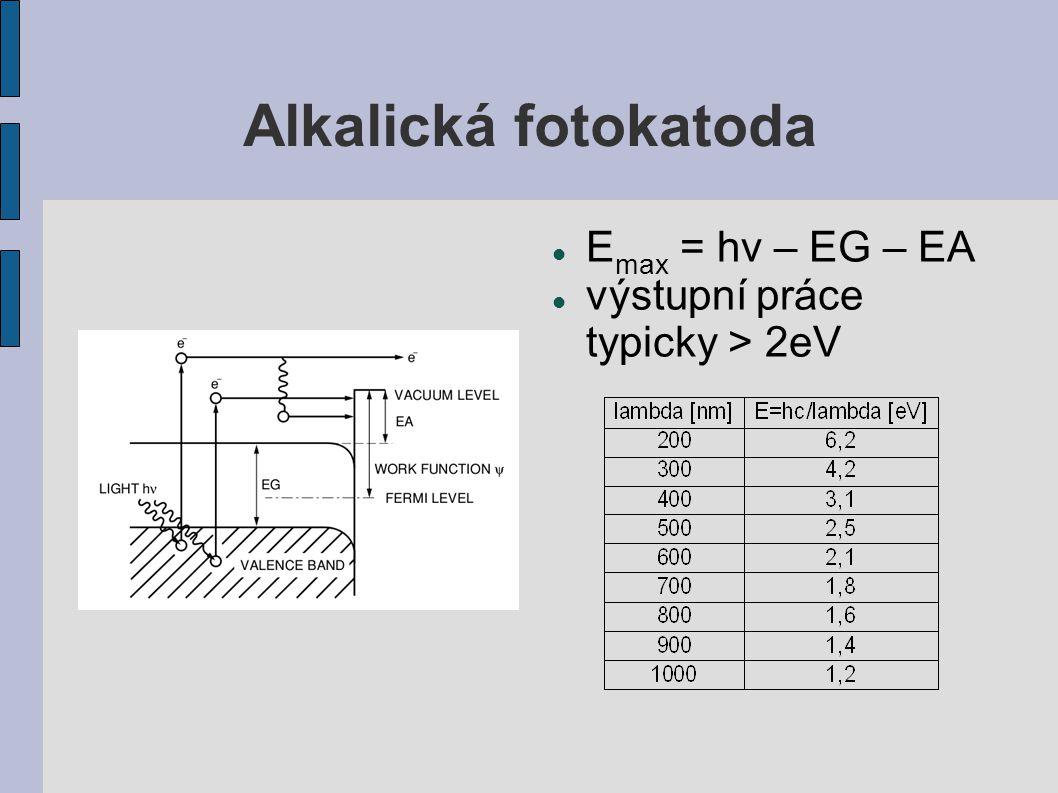 Alkalická fotokatoda E max = hν – EG – EA výstupní práce typicky > 2eV