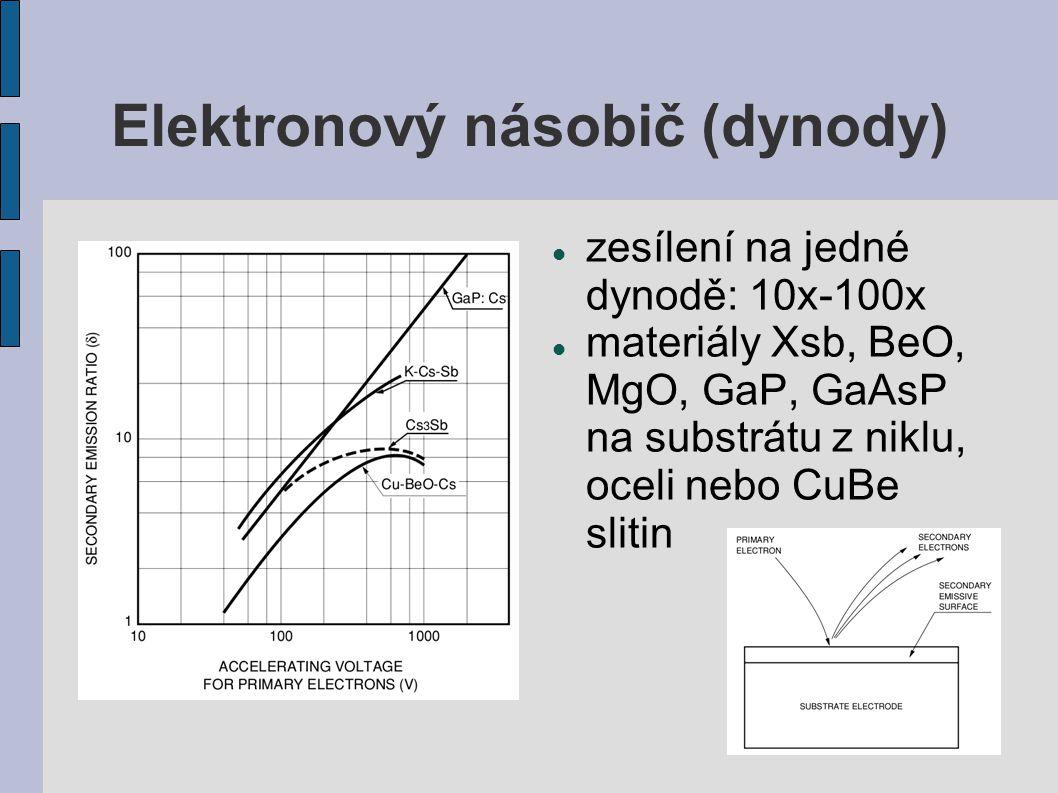 Elektronový násobič (dynody) zesílení na jedné dynodě: 10x-100x materiály Xsb, BeO, MgO, GaP, GaAsP na substrátu z niklu, oceli nebo CuBe slitin
