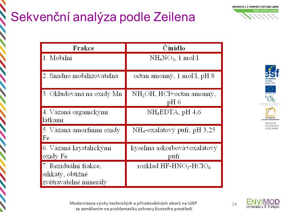 Modernizace výuky technických a přírodovědných oborů na UJEP se zaměřením na problematiku ochrany životního prostředí Sekvenční analýza podle Zeilena