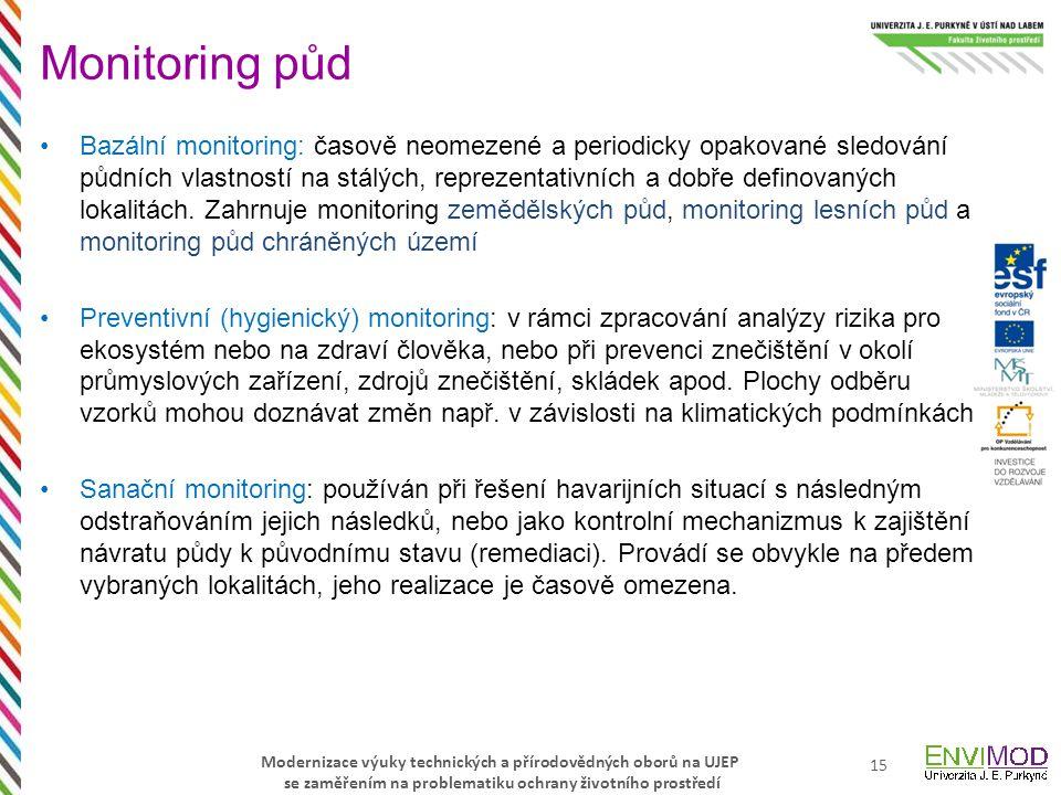 Modernizace výuky technických a přírodovědných oborů na UJEP se zaměřením na problematiku ochrany životního prostředí Bazální monitoring: časově neome