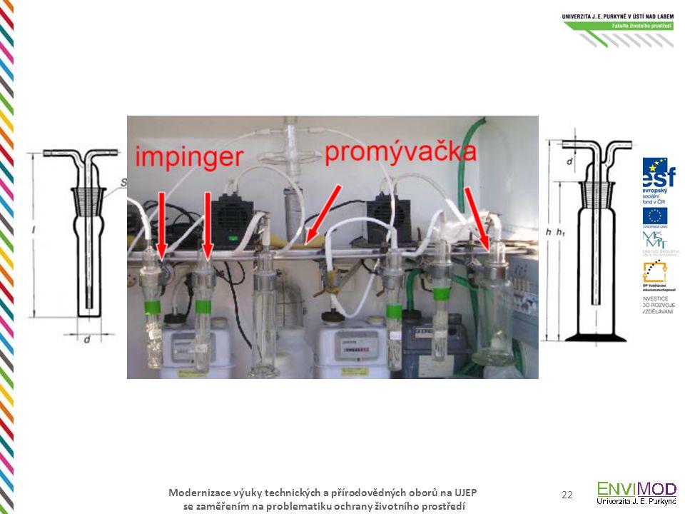 Modernizace výuky technických a přírodovědných oborů na UJEP se zaměřením na problematiku ochrany životního prostředí 22