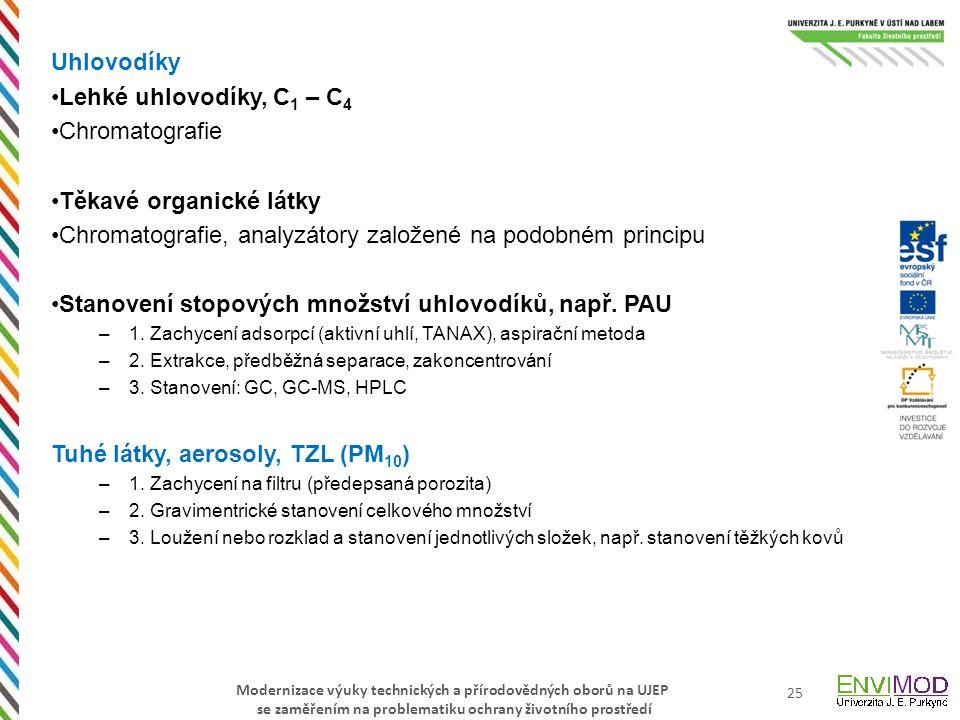 Modernizace výuky technických a přírodovědných oborů na UJEP se zaměřením na problematiku ochrany životního prostředí Uhlovodíky Lehké uhlovodíky, C 1