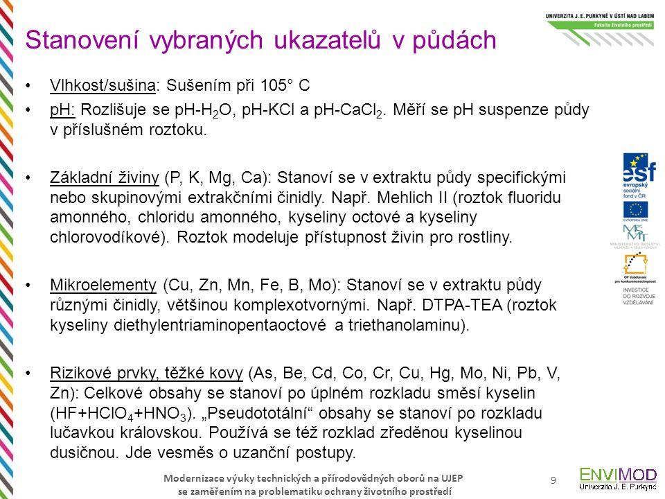 """Modernizace výuky technických a přírodovědných oborů na UJEP se zaměřením na problematiku ochrany životního prostředí (Metodický pokyn MŽP """"Kritéria znečištění zemin a podzemní vody , 1996) – už neplatí."""
