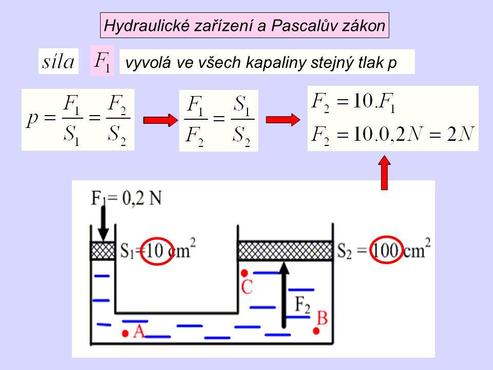 Hydraulické zařízení a Pascalův zákon vyvolá ve všech kapaliny stejný tlak p