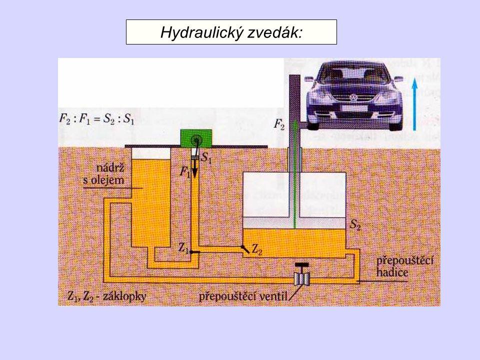 Hydraulický zvedák:
