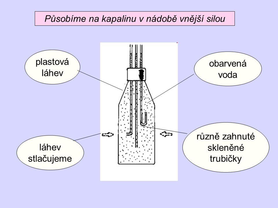 Působíme na kapalinu v nádobě vnější silou plastová láhev různě zahnuté skleněné trubičky obarvená voda láhev stlačujeme