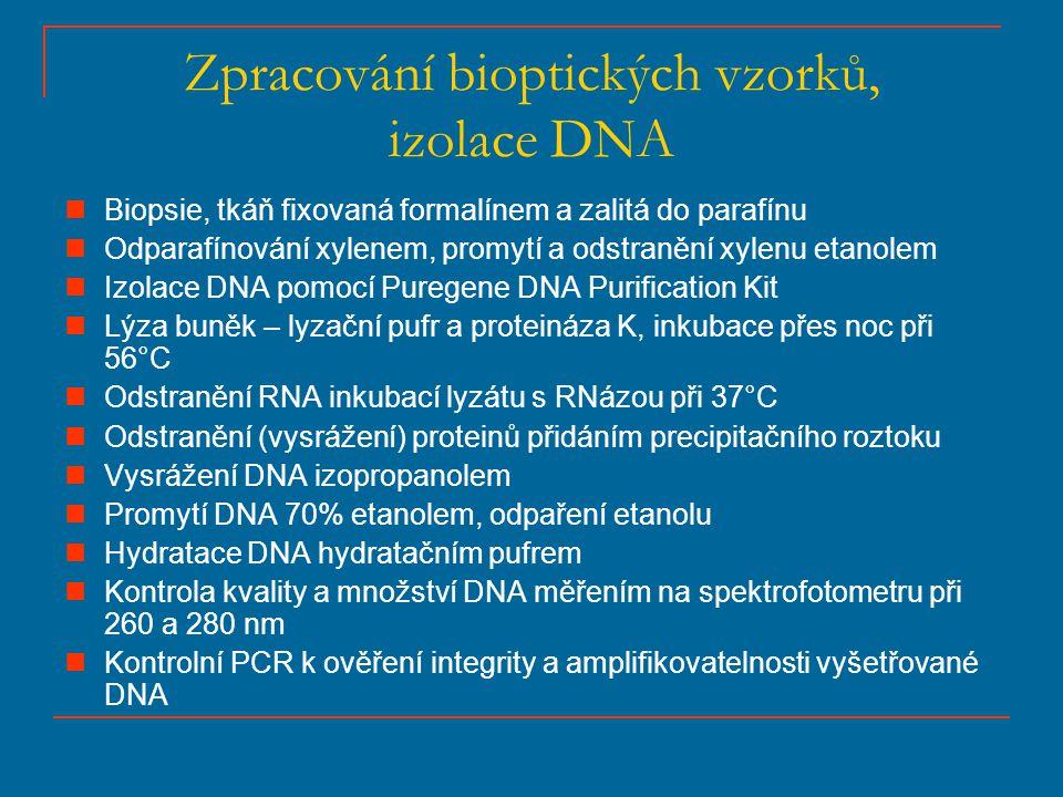 Zpracování bioptických vzorků, izolace DNA Biopsie, tkáň fixovaná formalínem a zalitá do parafínu Odparafínování xylenem, promytí a odstranění xylenu