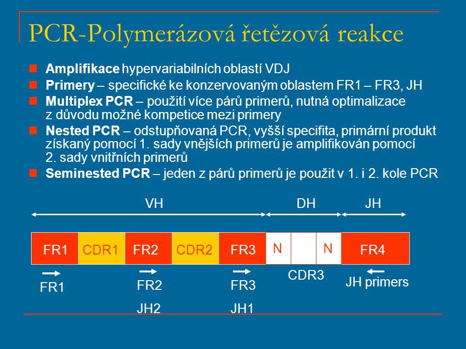 PCR-Polymerázová řetězová reakce Amplifikace hypervariabilních oblastí VDJ Primery – specifické ke konzervovaným oblastem FR1 – FR3, JH Multiplex PCR