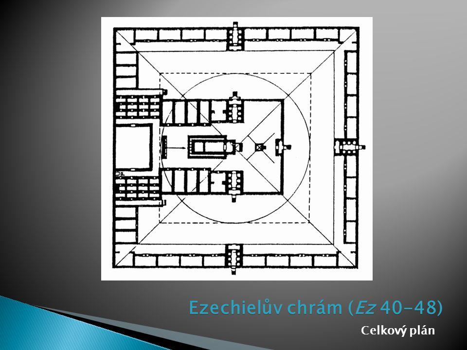 Ezechielův chrám (Ez 40-48) Celkový plán