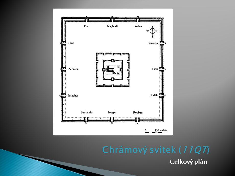 Chrámový svitek (11QT) Celkový plán