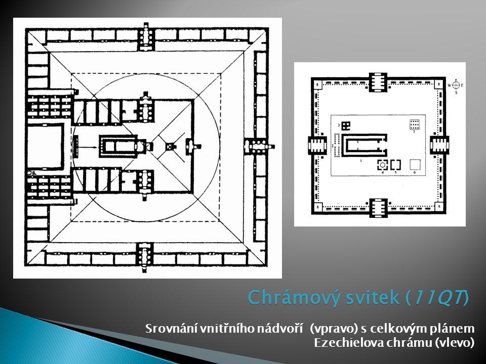 Chrámový svitek (11QT) Srovnání vnitřního nádvoří (vpravo) s celkovým plánem Ezechielova chrámu (vlevo)