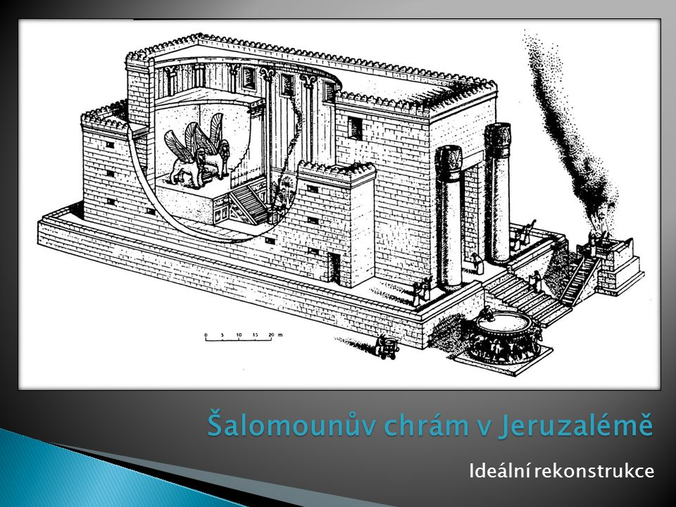 Jeruzalémský chrám Héródovská přestavba (1. stol. n.l.), půdorys vnitřního chrámu