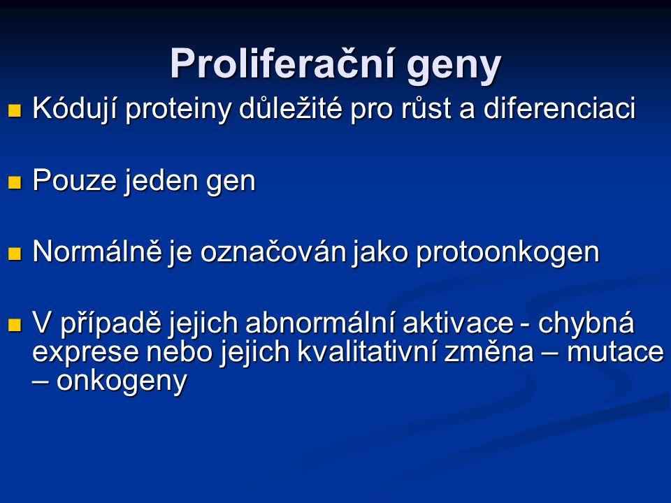 Proliferační geny Aktivace Aktivace Bodová mutace Amplifikace (zmnožení) genu Delece (ztráta části sekvence DNA) genu Přestavba chromozomu Inzerční mutageneze