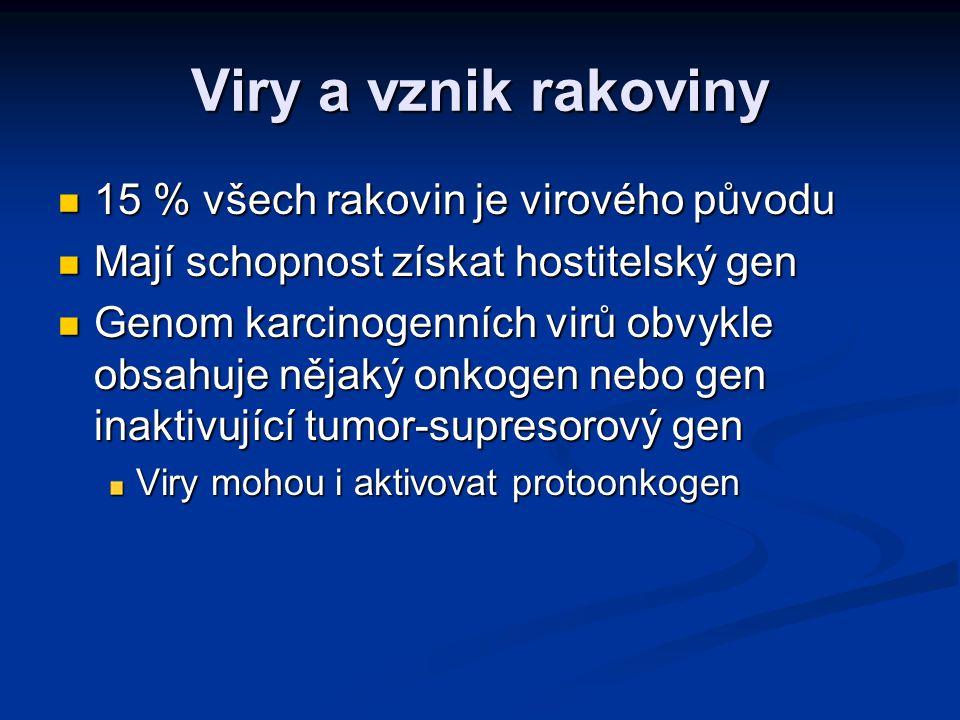 Viry Retroviry způsobují leukémie Herpesviry - viry hepatitidy - způsobují rakovinu jater Papilomaviry způsobují rakovinu děložního hrdla Transformačni viry – způsobují rakovinu Většinou u zvířat (kuřecí sarkomy…) U lidí výjimečně Přispěly k objevům principu vzniku rakoviny