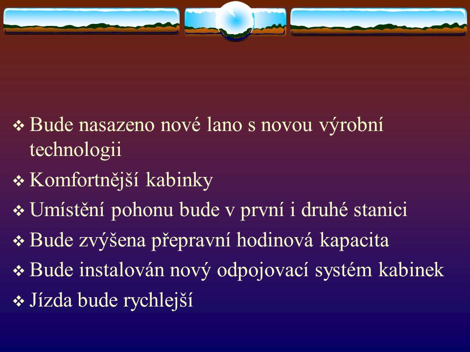 Popis projektu  Po dobu dvou až tří měsíců nebude lanová dráha Lelekovice v provozu  Za tuto dobu začne zmiňovaná přestavba  Podle počasí se jako p