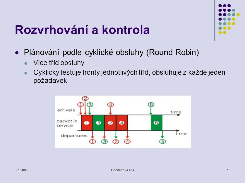 6.5.2008Počítačové sítě16 Rozvrhování a kontrola Plánování podle cyklické obsluhy (Round Robin) Více tříd obsluhy Cyklicky testuje fronty jednotlivých tříd, obsluhuje z každé jeden požadavek