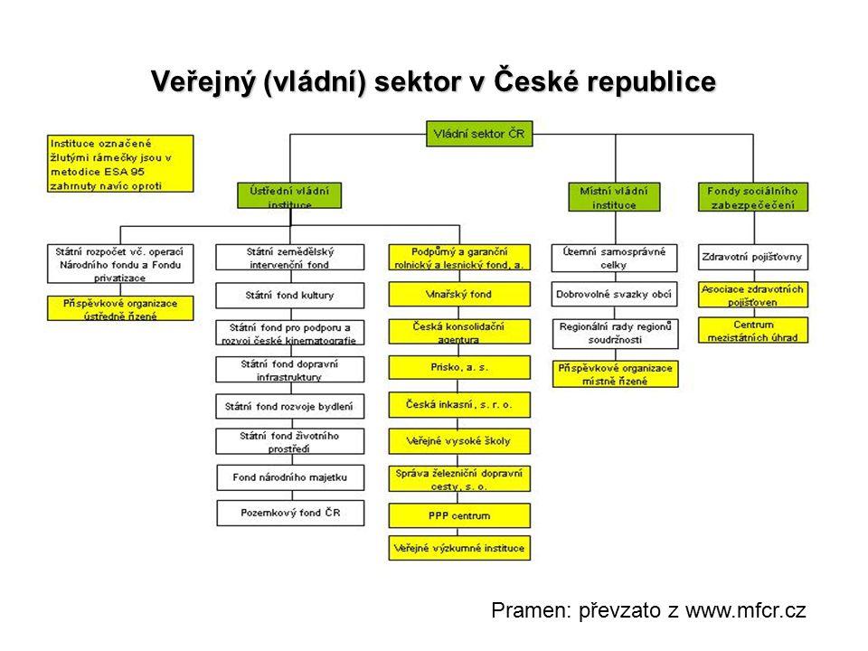 Veřejný (vládní) sektor v České republice Pramen: převzato z www.mfcr.cz