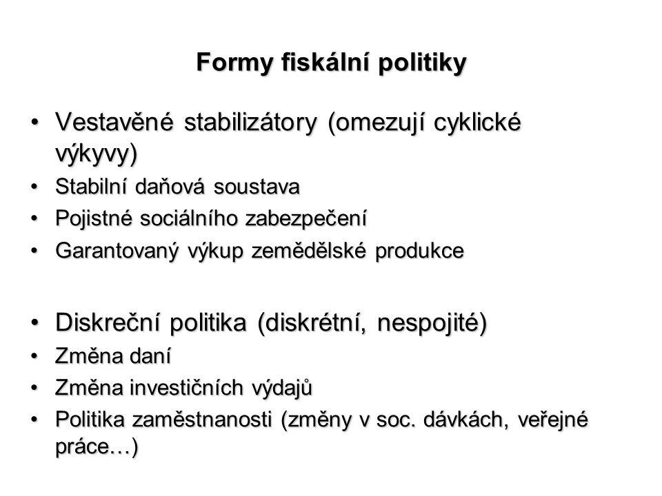 Formy fiskální politiky Vestavěné stabilizátory (omezují cyklické výkyvy)Vestavěné stabilizátory (omezují cyklické výkyvy) Stabilní daňová soustavaSta