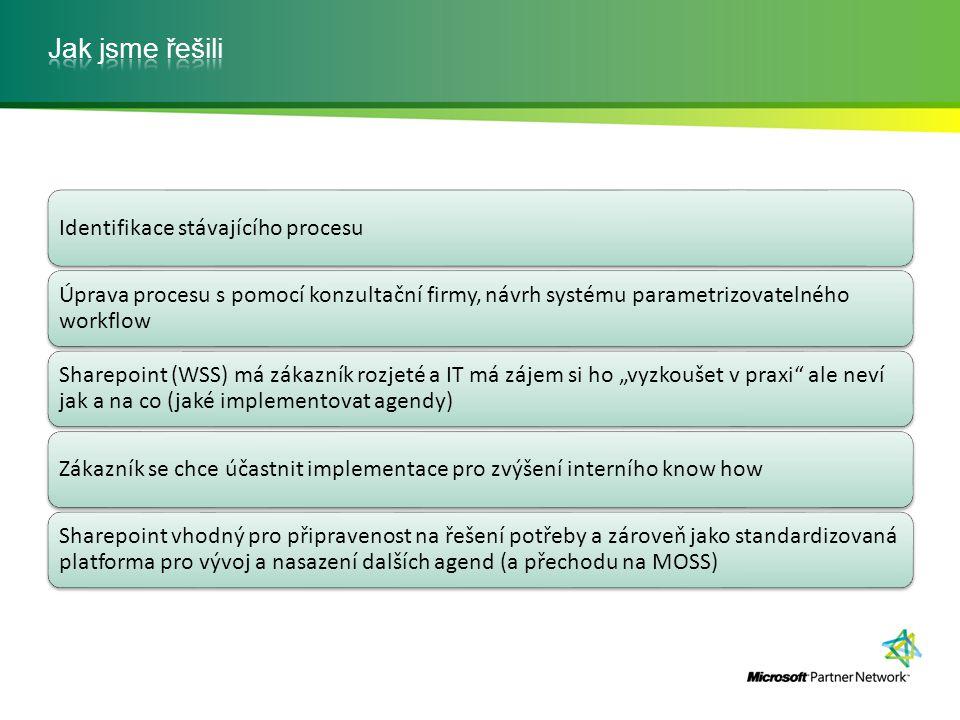 Identifikace stávajícího procesu Úprava procesu s pomocí konzultační firmy, návrh systému parametrizovatelného workflow Sharepoint (WSS) má zákazník r