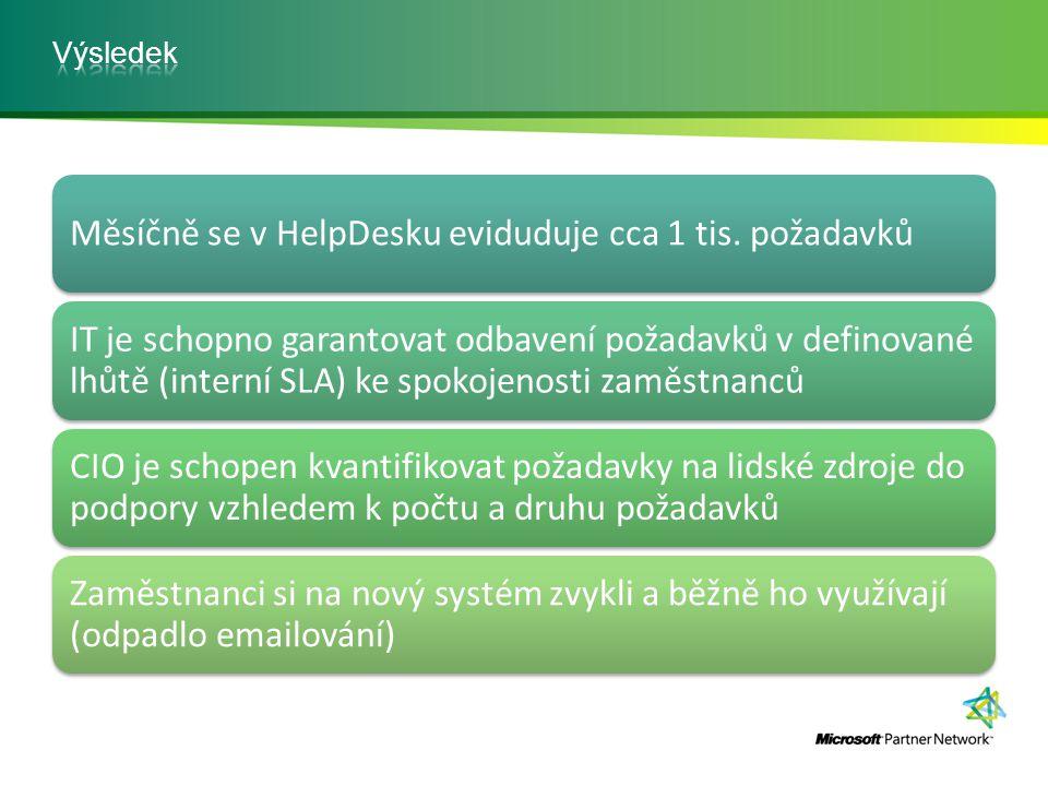 Měsíčně se v HelpDesku eviduduje cca 1 tis. požadavků IT je schopno garantovat odbavení požadavků v definované lhůtě (interní SLA) ke spokojenosti zam