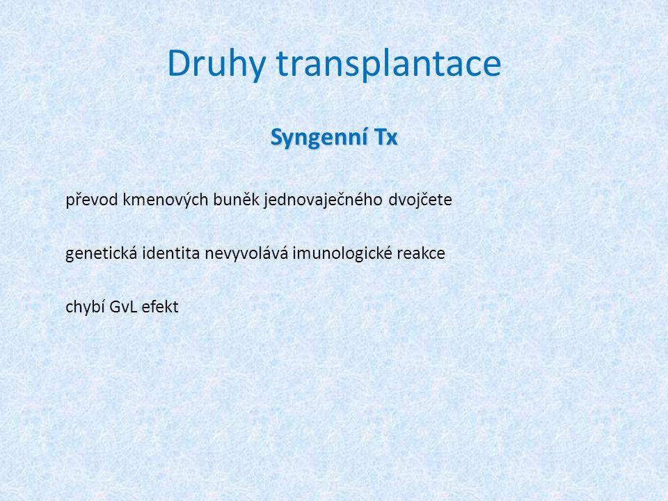 Druhy transplantace Syngenní Tx převod kmenových buněk jednovaječného dvojčete genetická identita nevyvolává imunologické reakce chybí GvL efekt