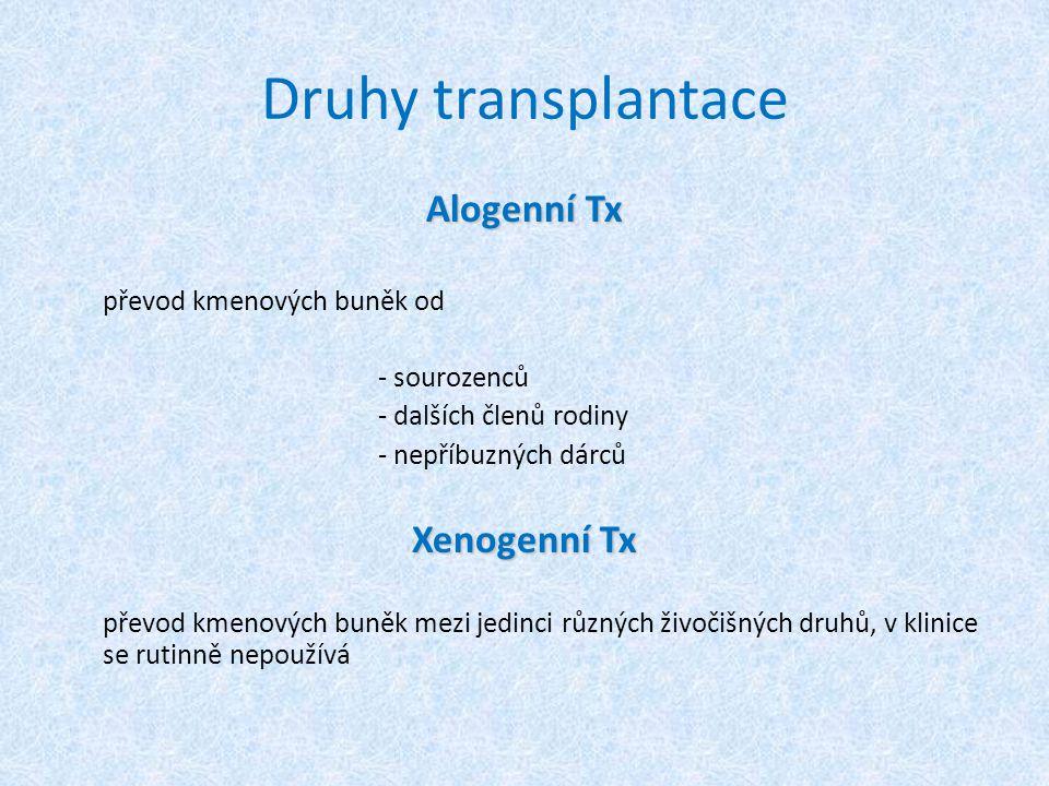 Druhy transplantace Alogenní Tx převod kmenových buněk od - sourozenců - dalších členů rodiny - nepříbuzných dárců Xenogenní Tx převod kmenových buněk mezi jedinci různých živočišných druhů, v klinice se rutinně nepoužívá