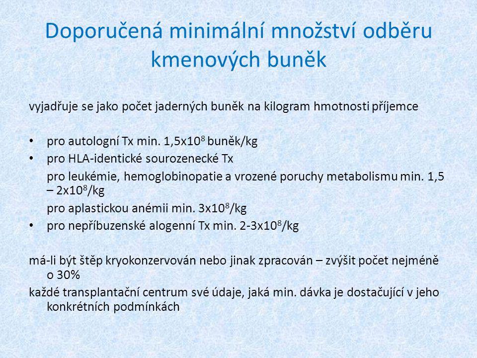 Doporučená minimální množství odběru kmenových buněk vyjadřuje se jako počet jaderných buněk na kilogram hmotnosti příjemce pro autologní Tx min.