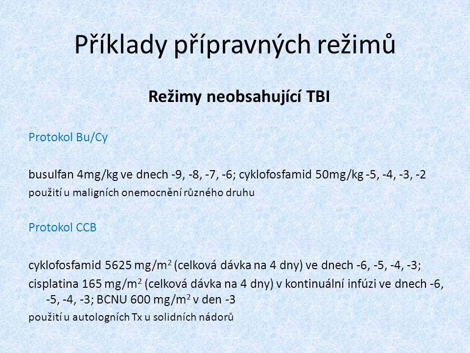 Příklady přípravných režimů Režimy neobsahující TBI Protokol Bu/Cy busulfan 4mg/kg ve dnech -9, -8, -7, -6; cyklofosfamid 50mg/kg -5, -4, -3, -2 použití u maligních onemocnění různého druhu Protokol CCB cyklofosfamid 5625 mg/m 2 (celková dávka na 4 dny) ve dnech -6, -5, -4, -3; cisplatina 165 mg/m 2 (celková dávka na 4 dny) v kontinuální infúzi ve dnech -6, -5, -4, -3; BCNU 600 mg/m 2 v den -3 použití u autologních Tx u solidních nádorů