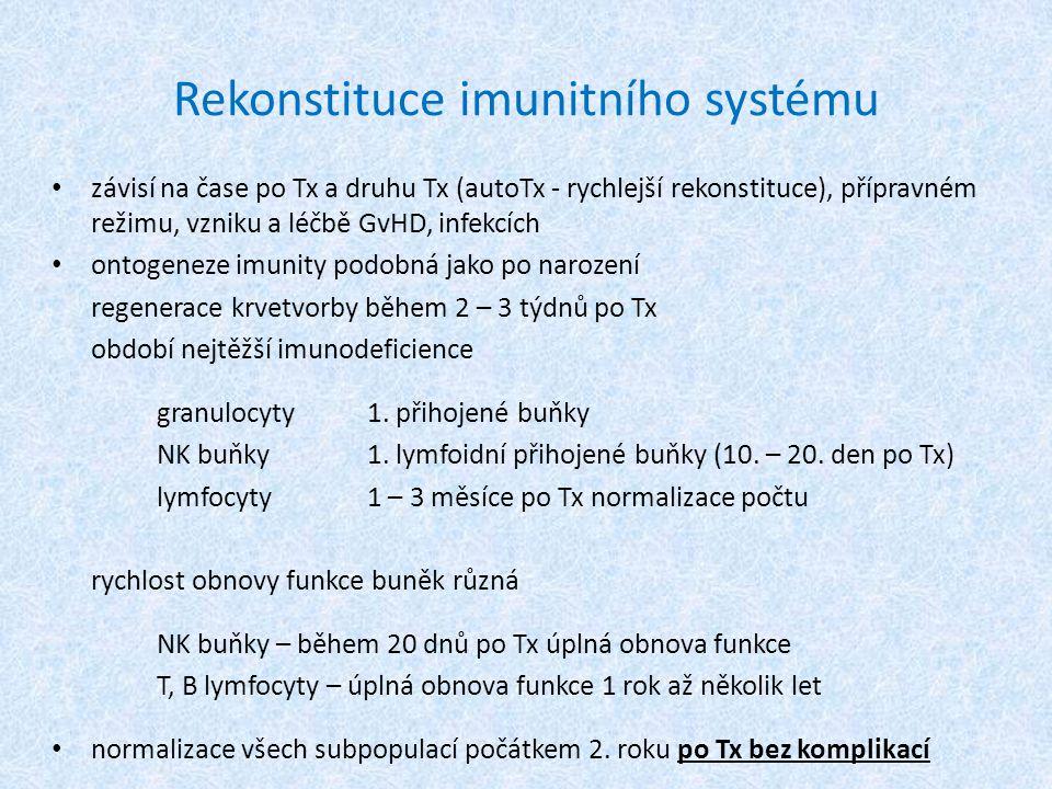 Rekonstituce imunitního systému závisí na čase po Tx a druhu Tx (autoTx - rychlejší rekonstituce), přípravném režimu, vzniku a léčbě GvHD, infekcích ontogeneze imunity podobná jako po narození regenerace krvetvorby během 2 – 3 týdnů po Tx období nejtěžší imunodeficience granulocyty1.