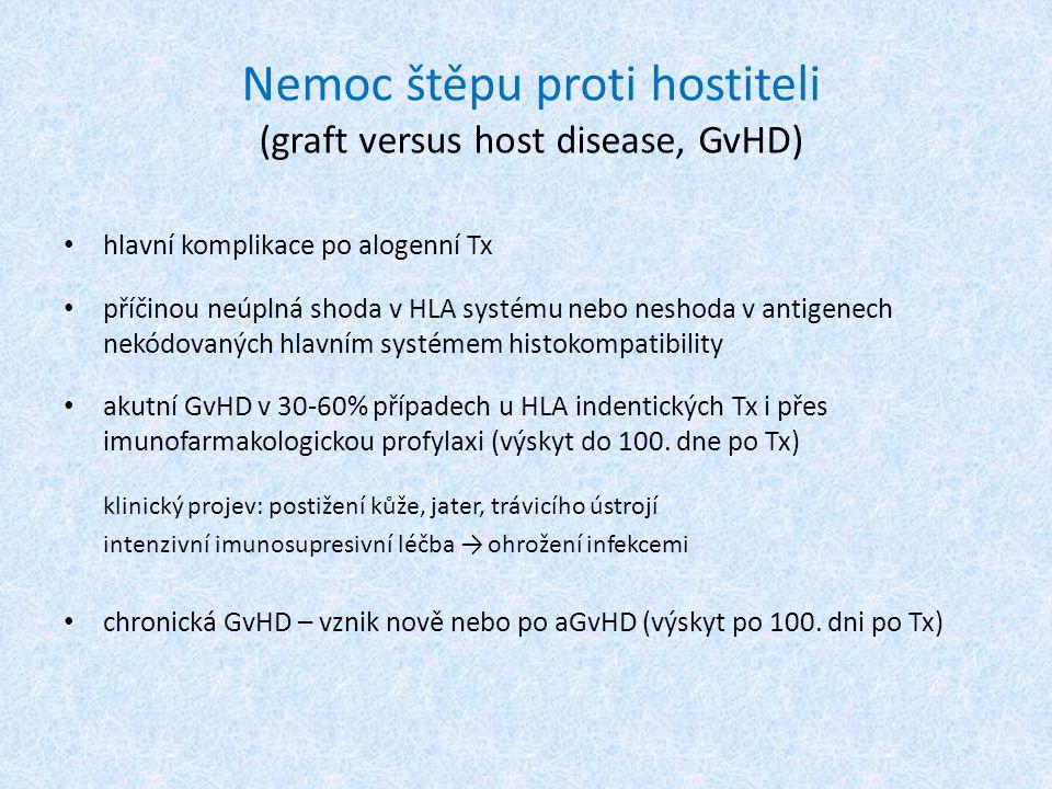 Nemoc štěpu proti hostiteli (graft versus host disease, GvHD) hlavní komplikace po alogenní Tx příčinou neúplná shoda v HLA systému nebo neshoda v antigenech nekódovaných hlavním systémem histokompatibility akutní GvHD v 30-60% případech u HLA indentických Tx i přes imunofarmakologickou profylaxi (výskyt do 100.