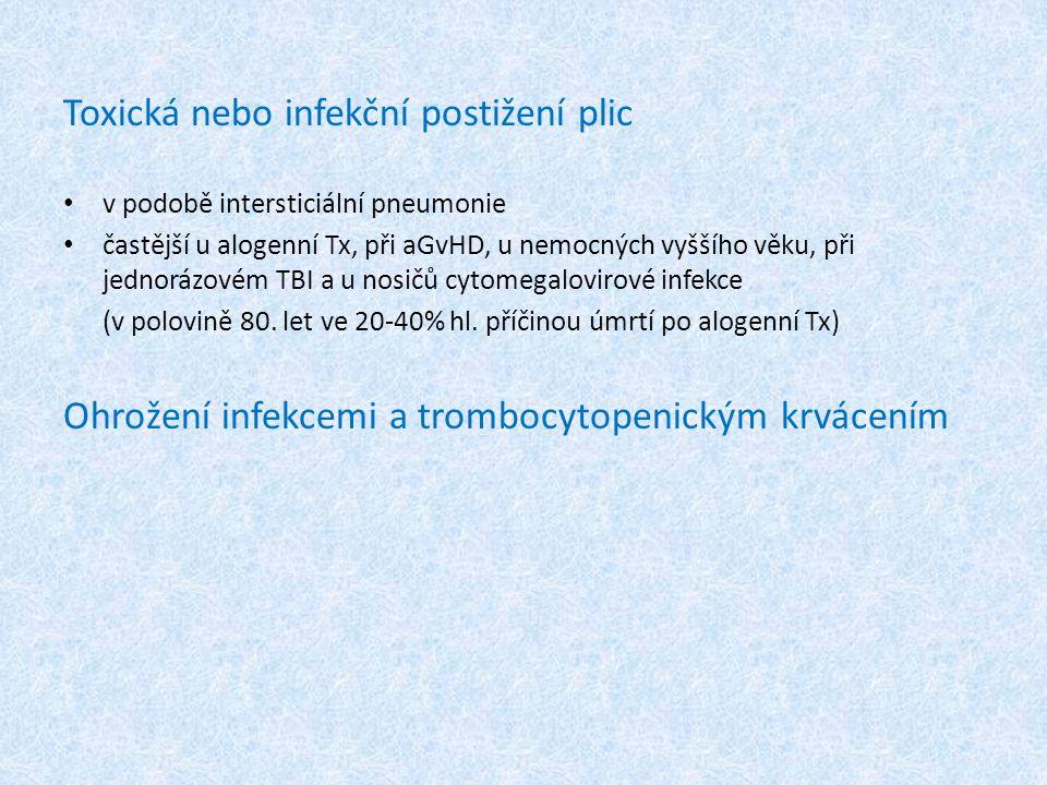 Toxická nebo infekční postižení plic v podobě intersticiální pneumonie častější u alogenní Tx, při aGvHD, u nemocných vyššího věku, při jednorázovém TBI a u nosičů cytomegalovirové infekce (v polovině 80.