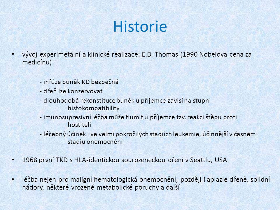 vývoj experimetální a klinické realizace: E.D.