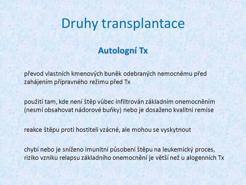 """Přípravné režimy Cíle: tumorablativním účinkem přispět k eradikaci základního onemocnění výrazně utlumit imunitní systém tak, aby nedošlo k rejekci transplantátu vytvořit """"prostor pro transplantát ve spongiózních dutinách kostí"""
