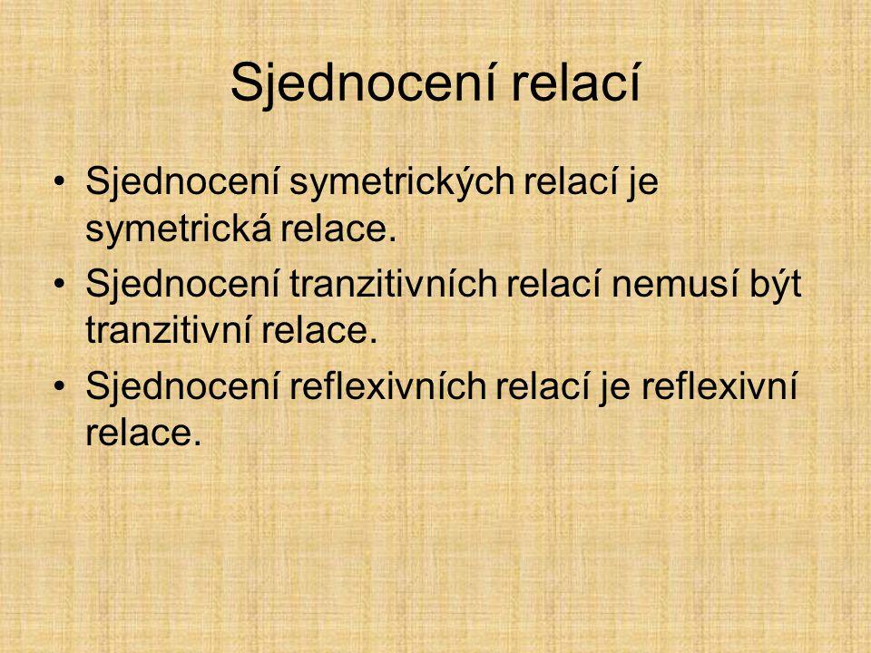 Průnik relací Průnik symetrických relací je symetrická relace. Průnik tranzitivních relací je tranzitivní relace. Průnik reflexivních relací je reflex