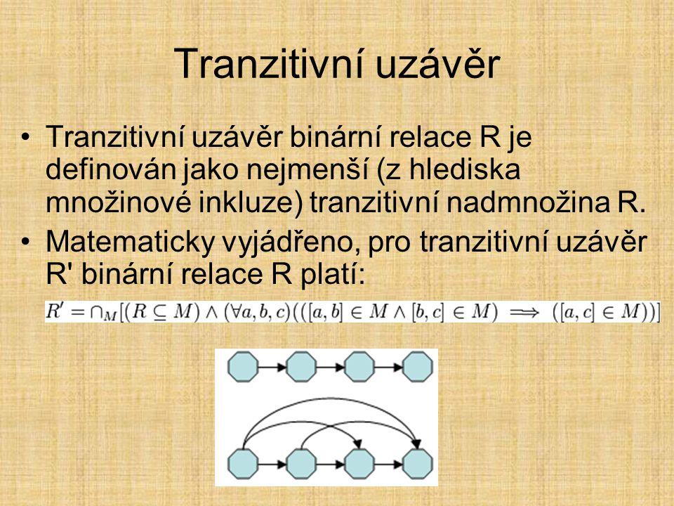 Sjednocení relací Sjednocení symetrických relací je symetrická relace. Sjednocení tranzitivních relací nemusí být tranzitivní relace. Sjednocení refle