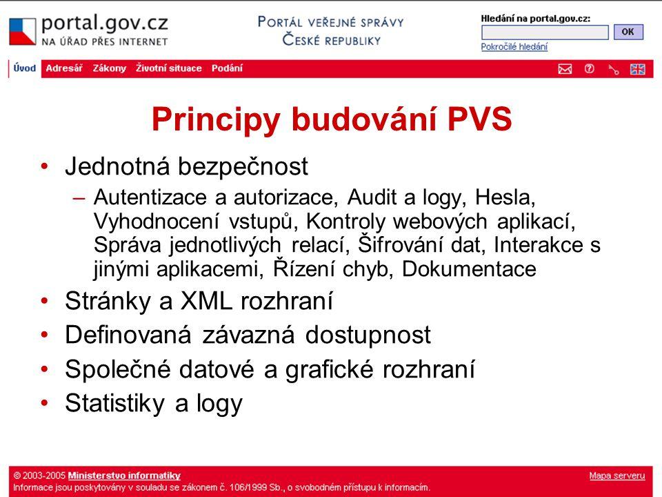Principy budování PVS Jednotná bezpečnost –Autentizace a autorizace, Audit a logy, Hesla, Vyhodnocení vstupů, Kontroly webových aplikací, Správa jedno