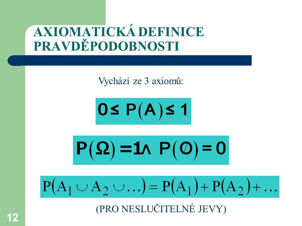 12 AXIOMATICKÁ DEFINICE PRAVDĚPODOBNOSTI (PRO NESLUČITELNÉ JEVY) Vychází ze 3 axiomů: