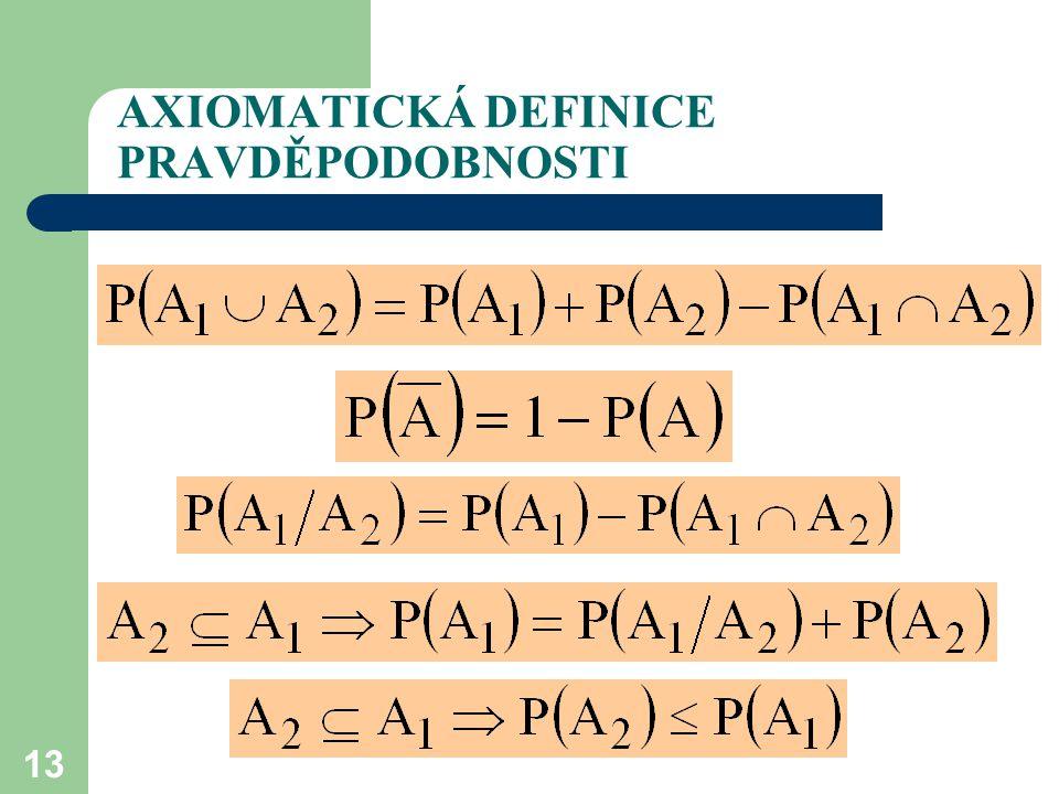 13 AXIOMATICKÁ DEFINICE PRAVDĚPODOBNOSTI