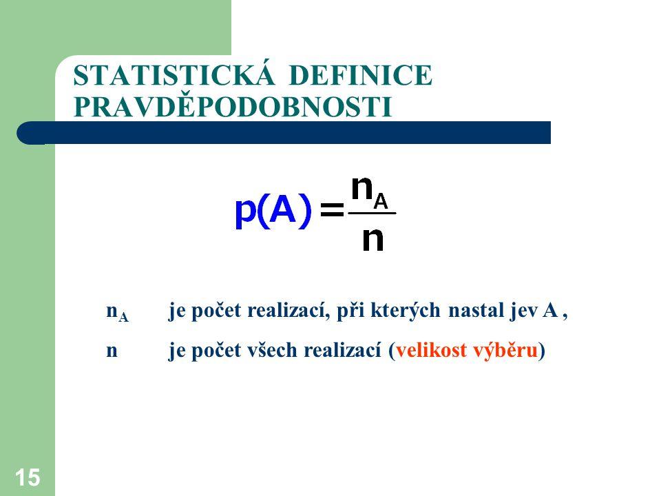 15 STATISTICKÁ DEFINICE PRAVDĚPODOBNOSTI n A je počet realizací, při kterých nastal jev A, n je počet všech realizací (velikost výběru)