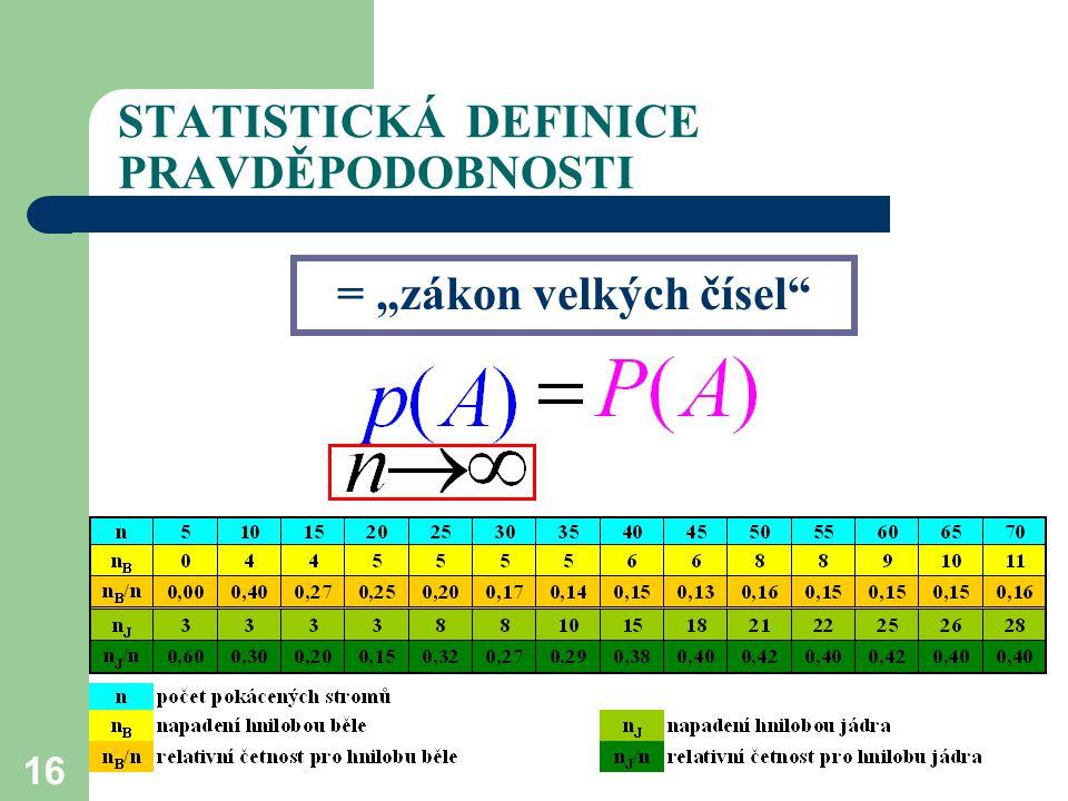 """16 STATISTICKÁ DEFINICE PRAVDĚPODOBNOSTI = """"zákon velkých čísel"""