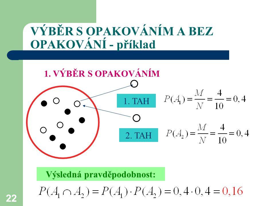 22 VÝBĚR S OPAKOVÁNÍM A BEZ OPAKOVÁNÍ - příklad 1.