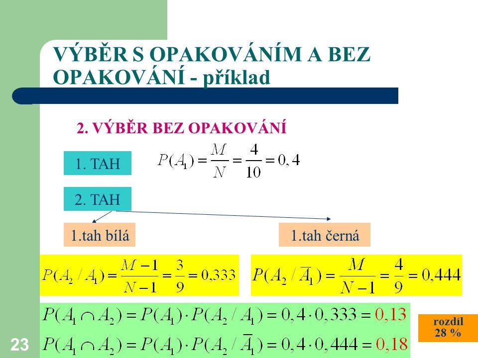 23 VÝBĚR S OPAKOVÁNÍM A BEZ OPAKOVÁNÍ - příklad 2.