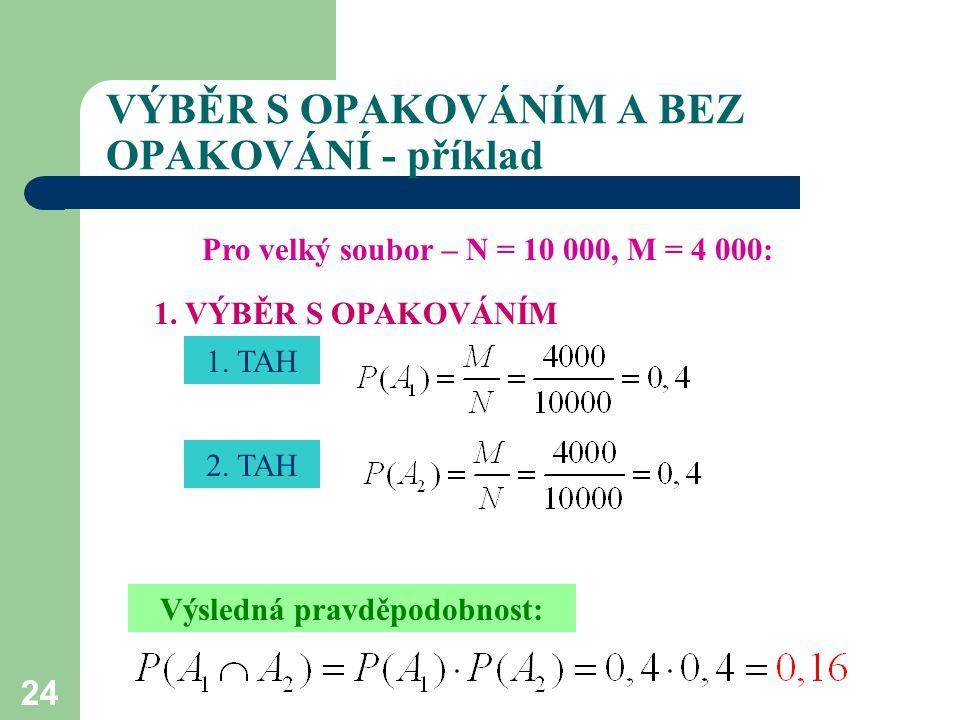 24 VÝBĚR S OPAKOVÁNÍM A BEZ OPAKOVÁNÍ - příklad 1.