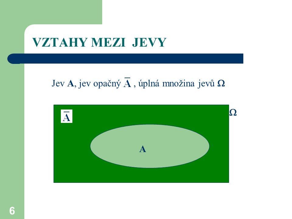 6 VZTAHY MEZI JEVY  A Jev A, jev opačný, úplná množina jevů 