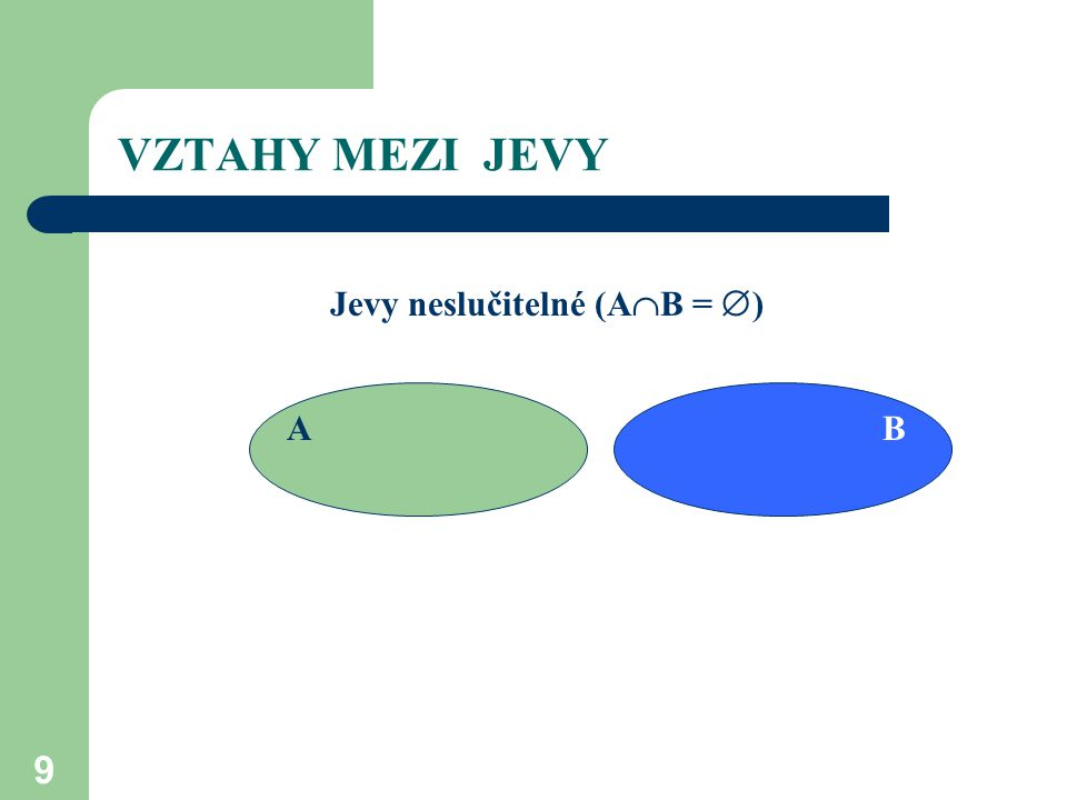 9 VZTAHY MEZI JEVY Jevy neslučitelné (A  B =  ) A AB ABAB A