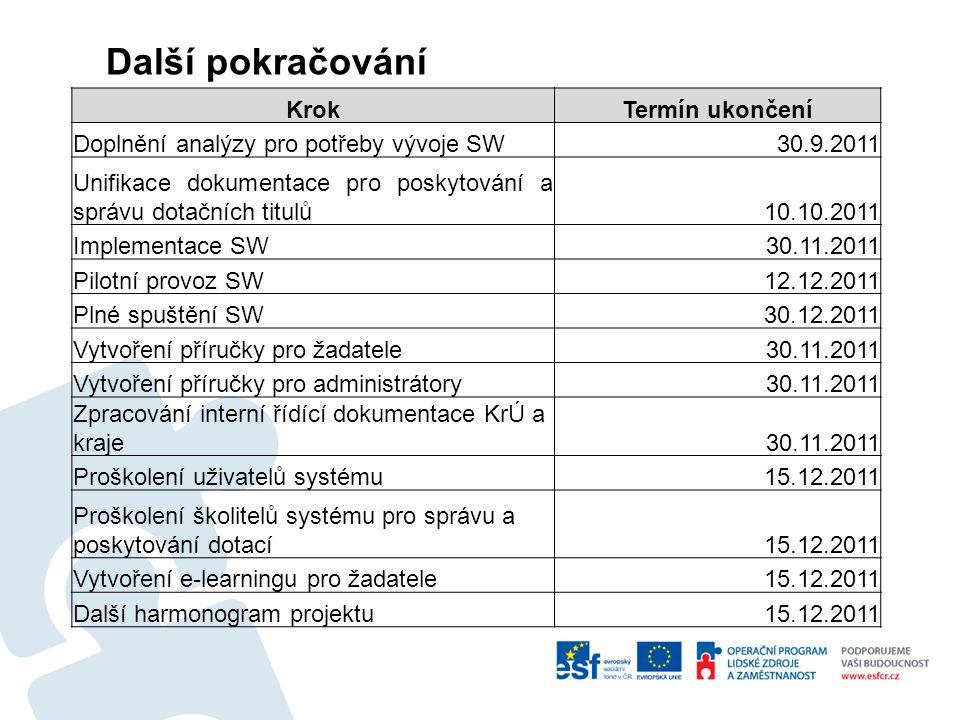Další pokračování KrokTermín ukončení Doplnění analýzy pro potřeby vývoje SW30.9.2011 Unifikace dokumentace pro poskytování a správu dotačních titulů1