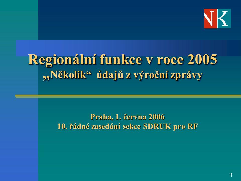 """1 Regionální funkce v roce 2005 """" Několik údajů z výroční zprávy Praha, 1."""